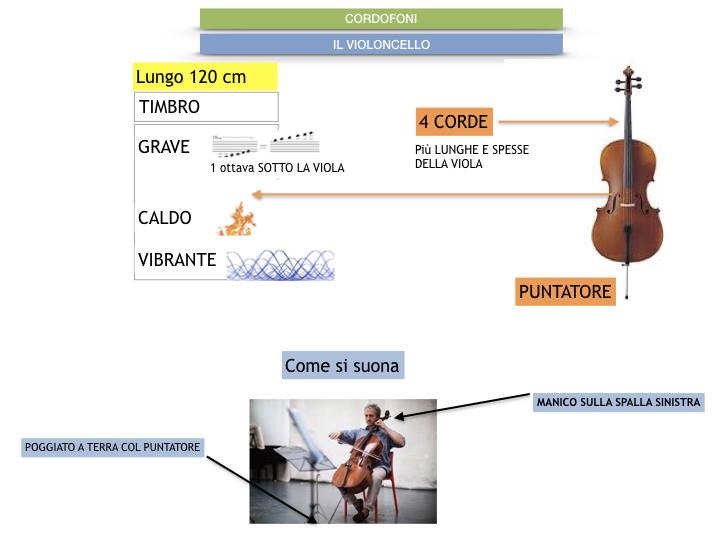 MUSICA_1_SIMULAZIONE_B.046
