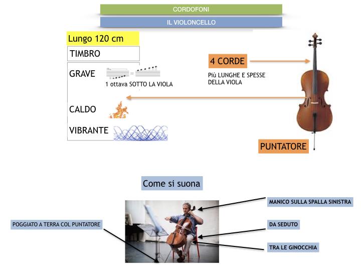 MUSICA_1_SIMULAZIONE_B.048