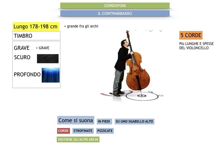 MUSICA_1_SIMULAZIONE_B.061