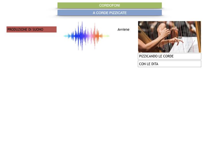 MUSICA_1_SIMULAZIONE_B.065
