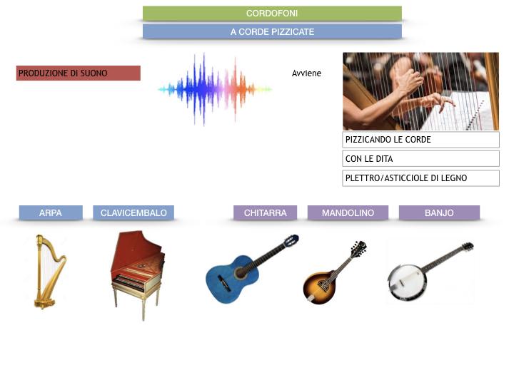 MUSICA_1_SIMULAZIONE_B.071