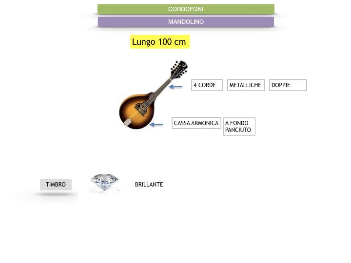 MUSICA_1_SIMULAZIONE_B.119