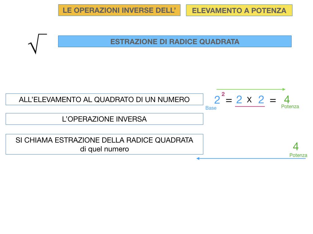 RADICE_LOGARITMO versione_ bis_SIMULAZIONE sito.011