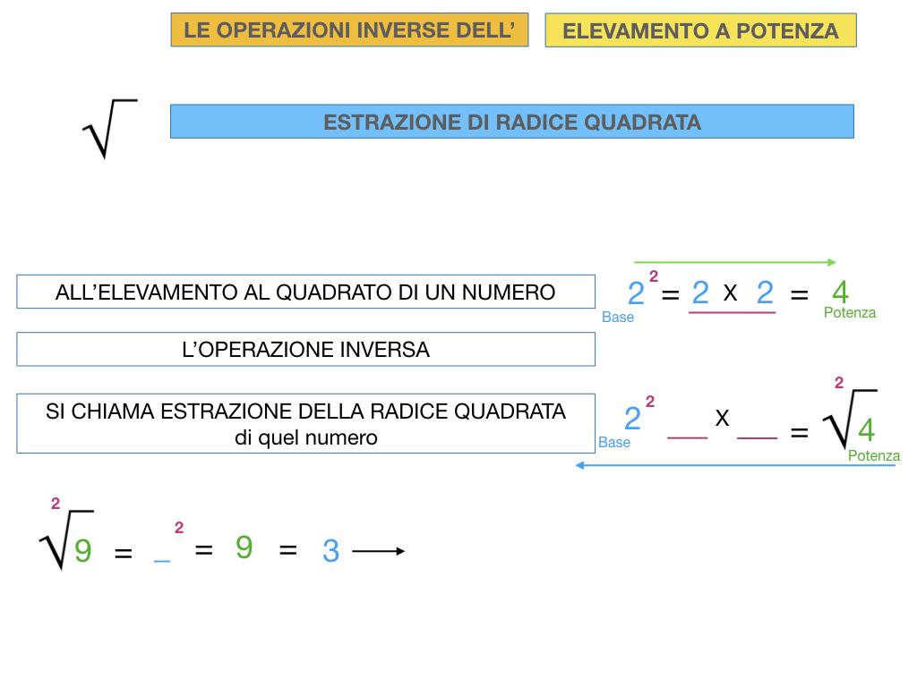 RADICE_LOGARITMO versione_ bis_SIMULAZIONE sito.019