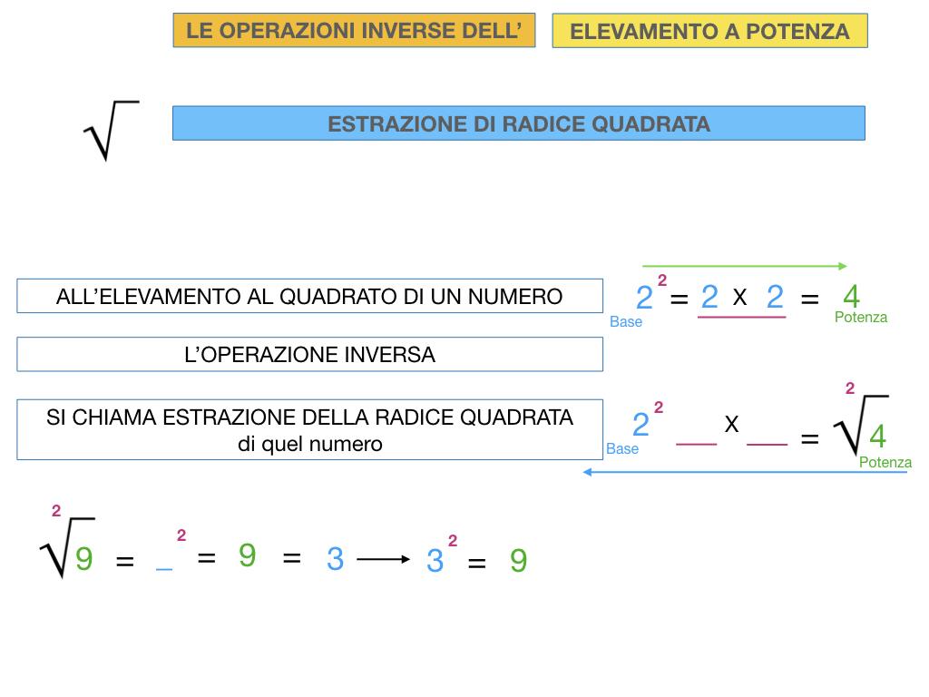 RADICE_LOGARITMO versione_ bis_SIMULAZIONE sito.020
