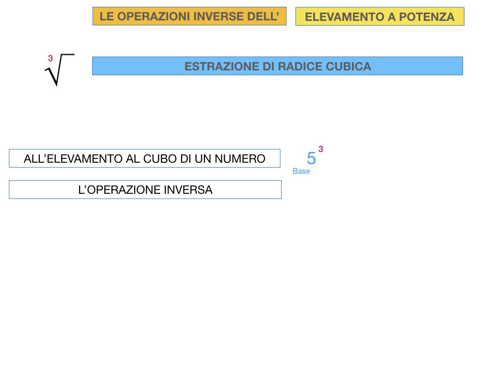 RADICE_LOGARITMO versione_ bis_SIMULAZIONE sito.030