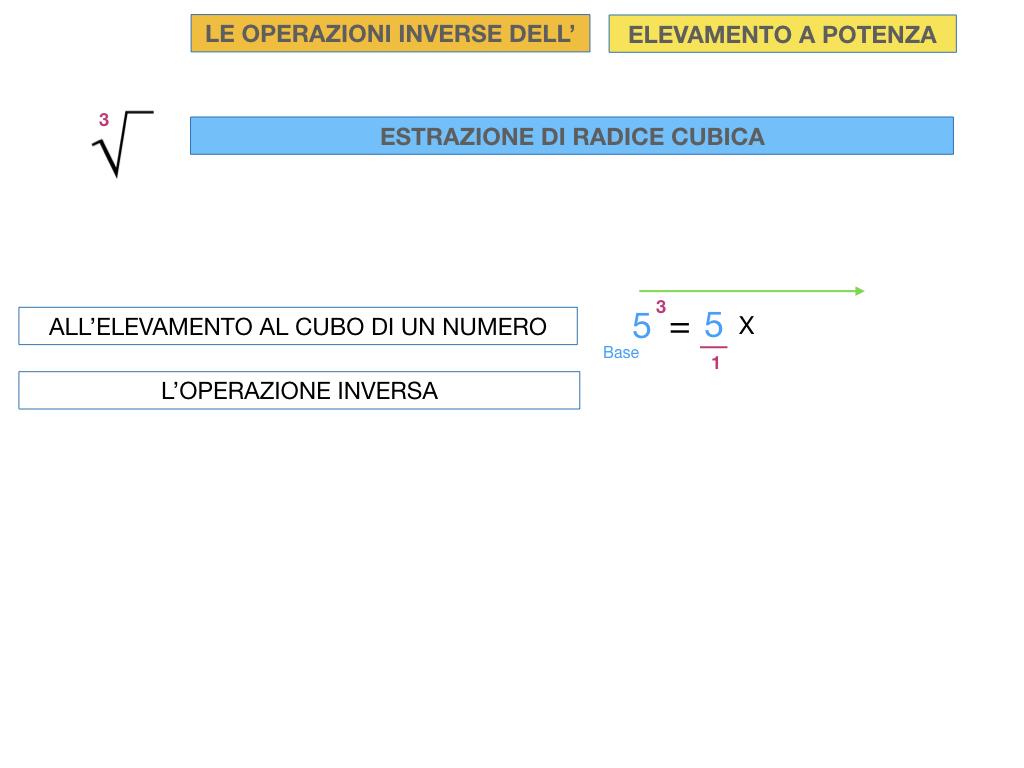 RADICE_LOGARITMO versione_ bis_SIMULAZIONE sito.031