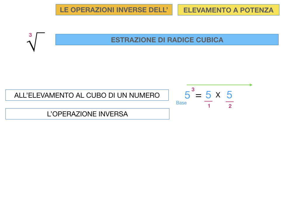 RADICE_LOGARITMO versione_ bis_SIMULAZIONE sito.032