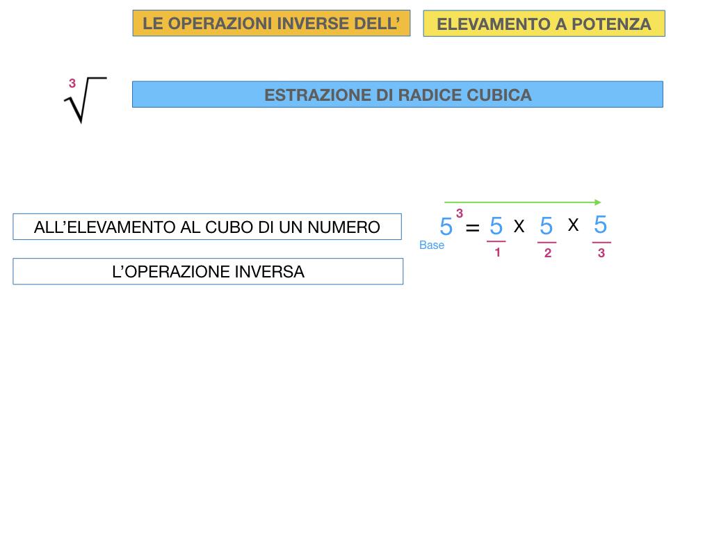 RADICE_LOGARITMO versione_ bis_SIMULAZIONE sito.033