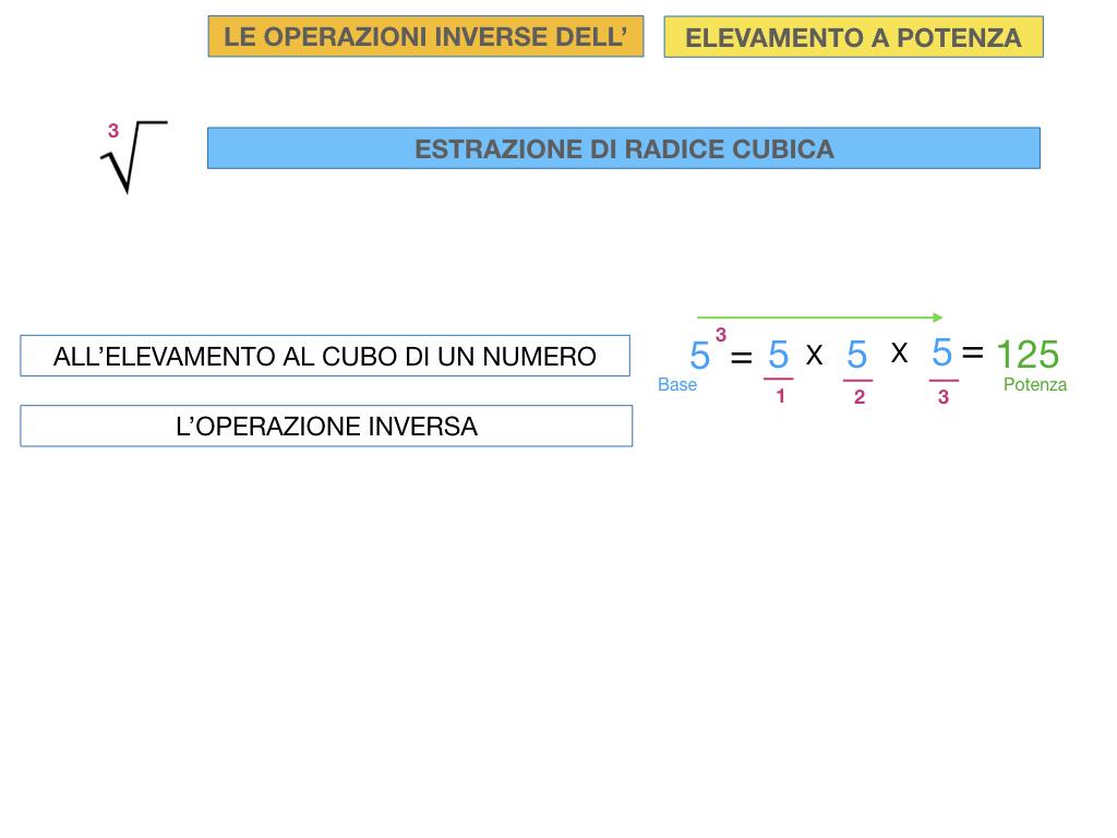 RADICE_LOGARITMO versione_ bis_SIMULAZIONE sito.034