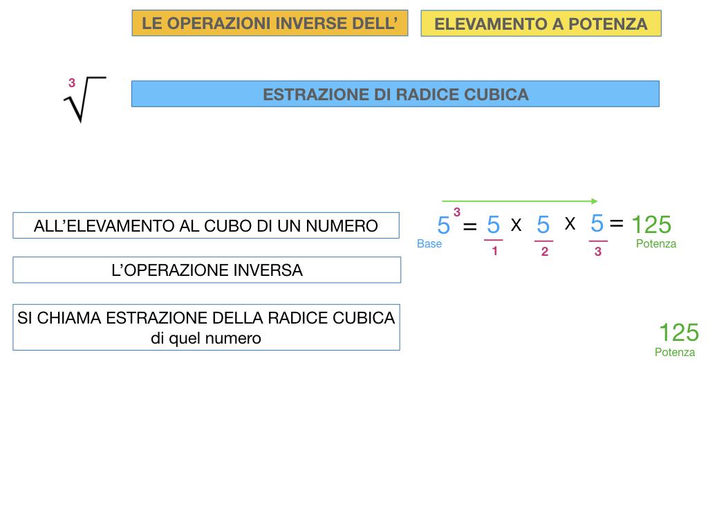 RADICE_LOGARITMO versione_ bis_SIMULAZIONE sito.036