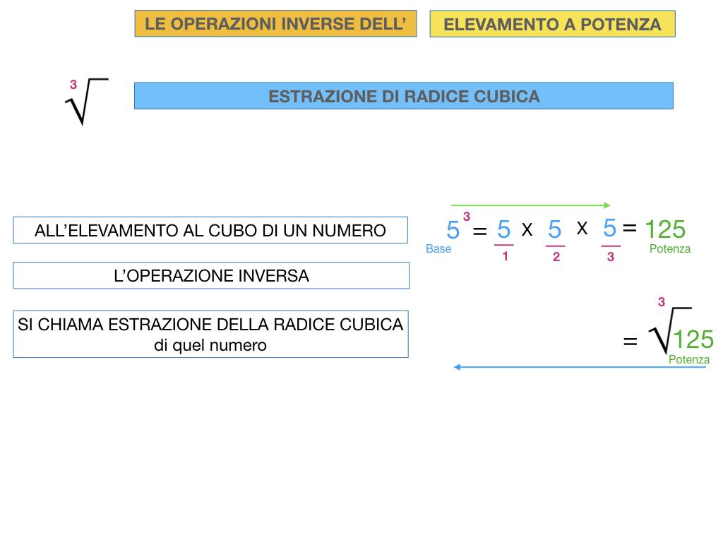 RADICE_LOGARITMO versione_ bis_SIMULAZIONE sito.038