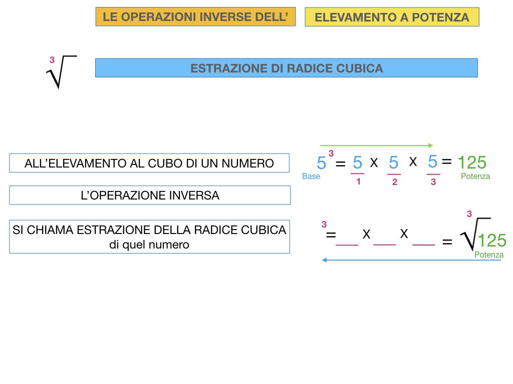 RADICE_LOGARITMO versione_ bis_SIMULAZIONE sito.039