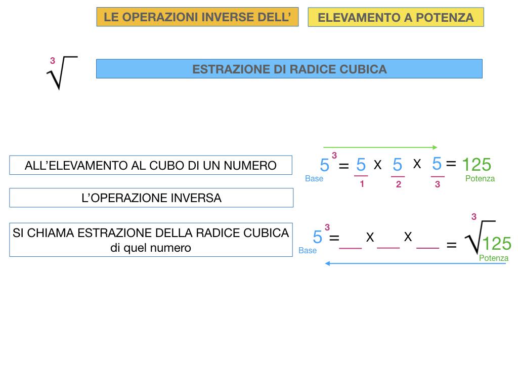 RADICE_LOGARITMO versione_ bis_SIMULAZIONE sito.040