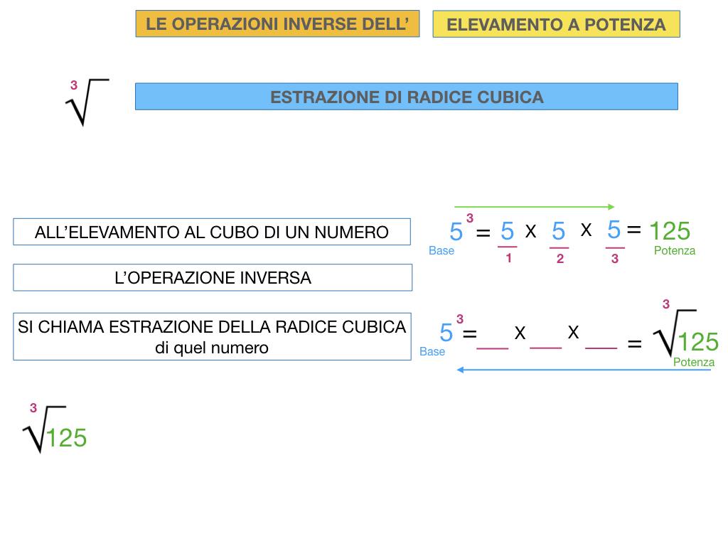 RADICE_LOGARITMO versione_ bis_SIMULAZIONE sito.041