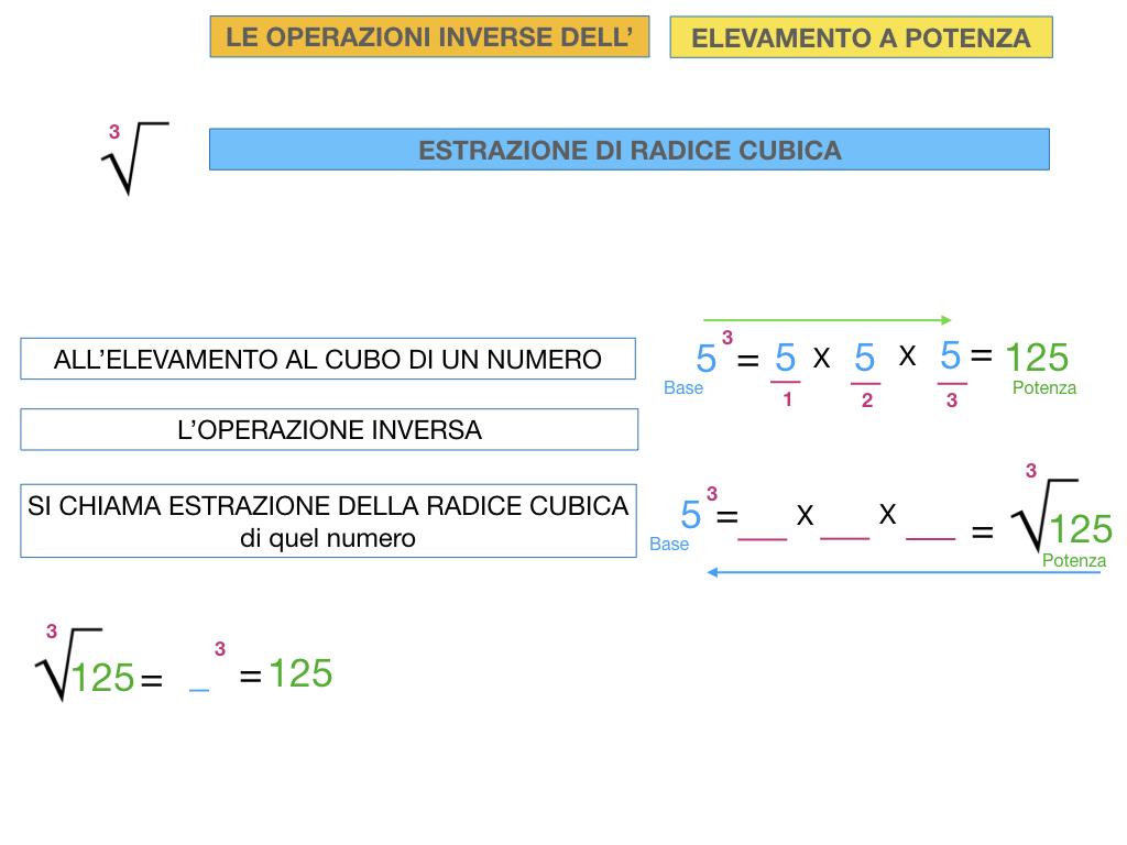 RADICE_LOGARITMO versione_ bis_SIMULAZIONE sito.044