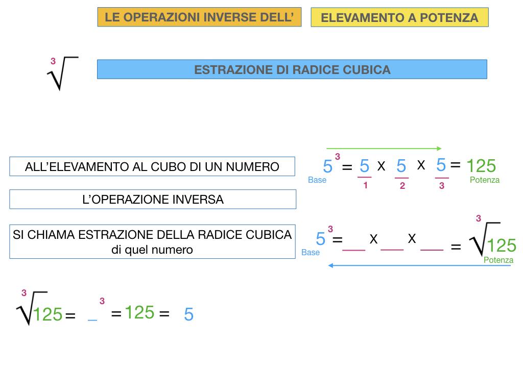 RADICE_LOGARITMO versione_ bis_SIMULAZIONE sito.045