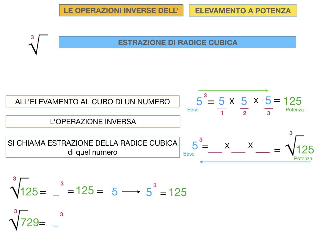 RADICE_LOGARITMO versione_ bis_SIMULAZIONE sito.050
