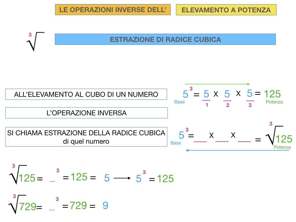 RADICE_LOGARITMO versione_ bis_SIMULAZIONE sito.052