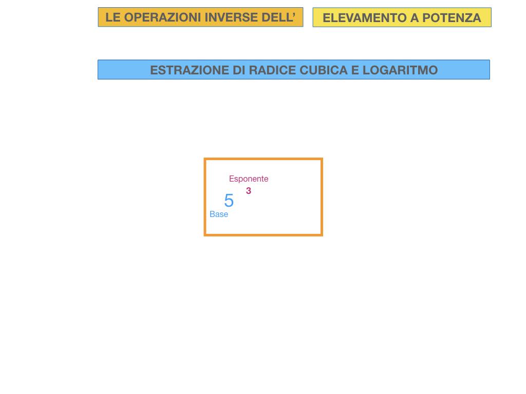 RADICE_LOGARITMO versione_ bis_SIMULAZIONE sito.058