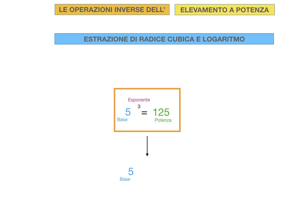 RADICE_LOGARITMO versione_ bis_SIMULAZIONE sito.060