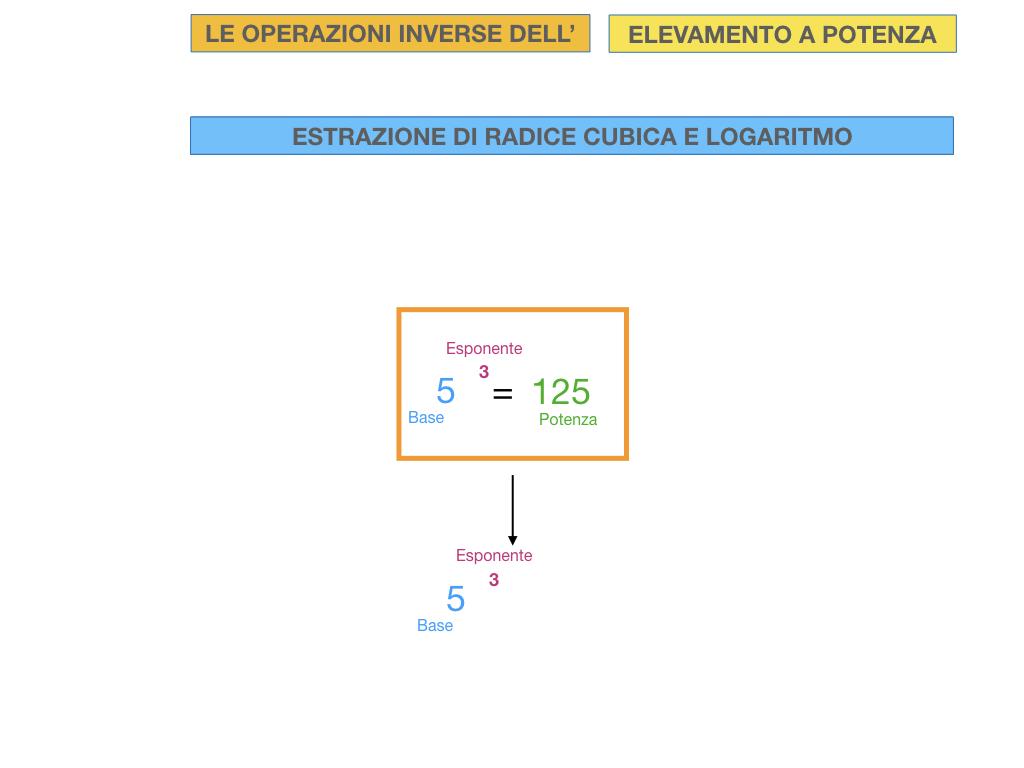 RADICE_LOGARITMO versione_ bis_SIMULAZIONE sito.061