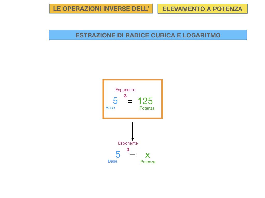RADICE_LOGARITMO versione_ bis_SIMULAZIONE sito.062