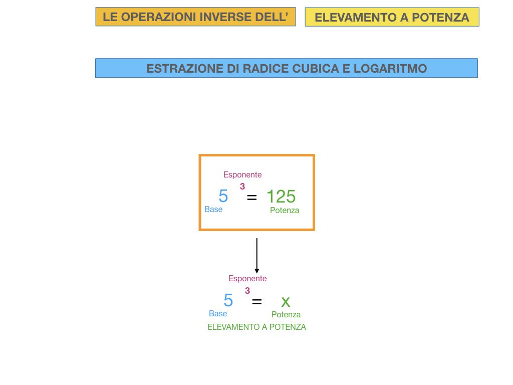RADICE_LOGARITMO versione_ bis_SIMULAZIONE sito.063