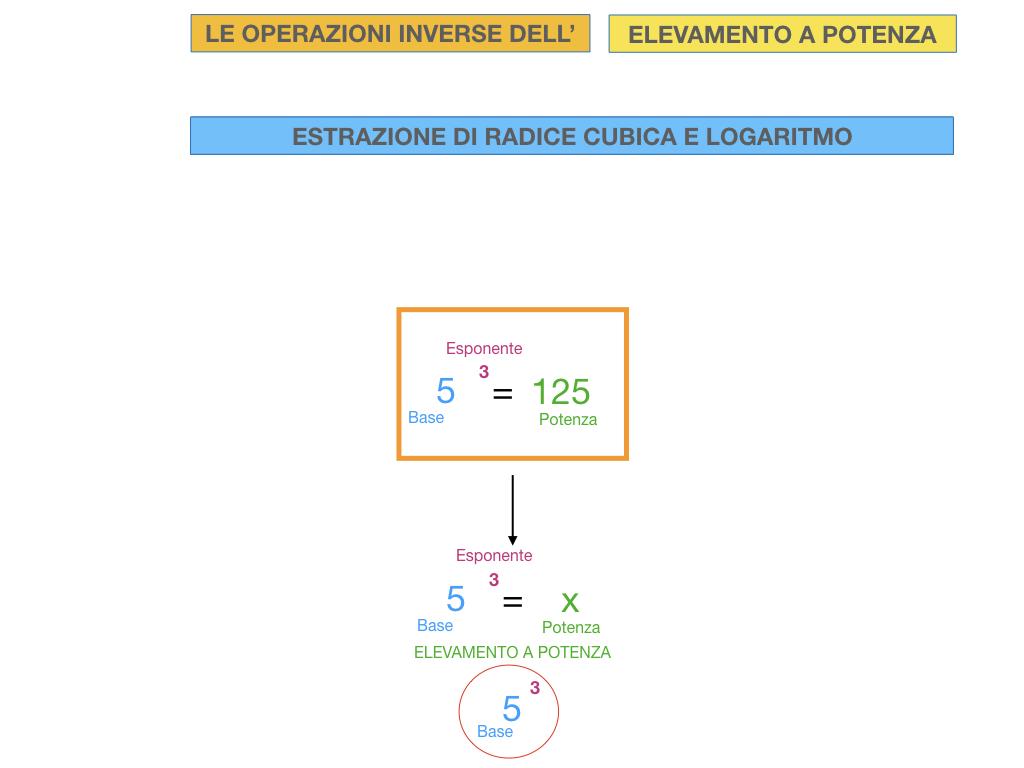 RADICE_LOGARITMO versione_ bis_SIMULAZIONE sito.064