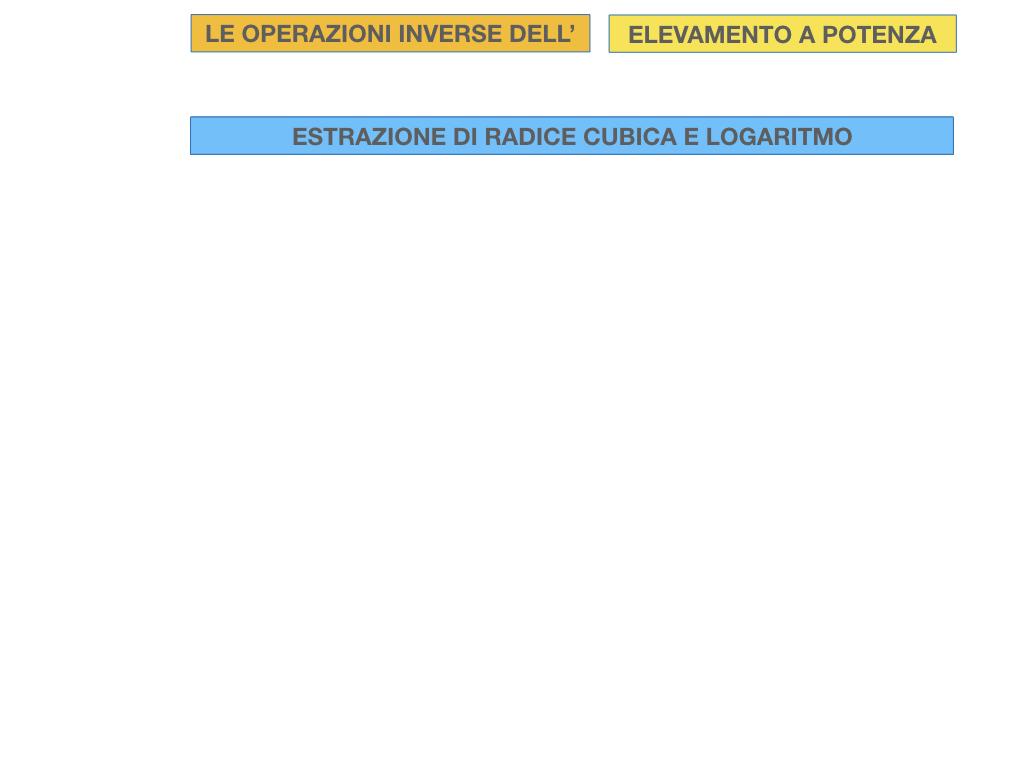 RADICE_LOGARITMO versione_ bis_SIMULAZIONE sito.077