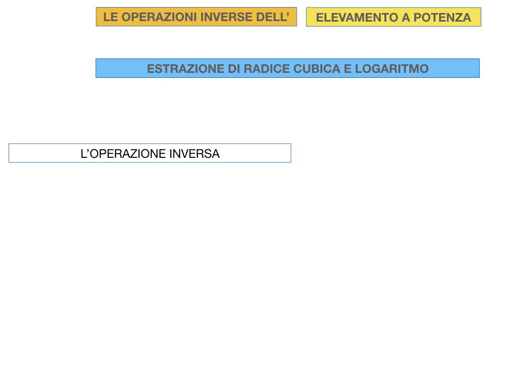 RADICE_LOGARITMO versione_ bis_SIMULAZIONE sito.078