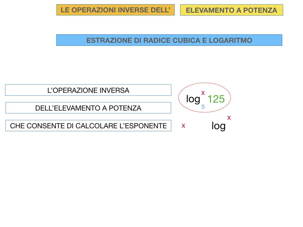 RADICE_LOGARITMO versione_ bis_SIMULAZIONE sito.080