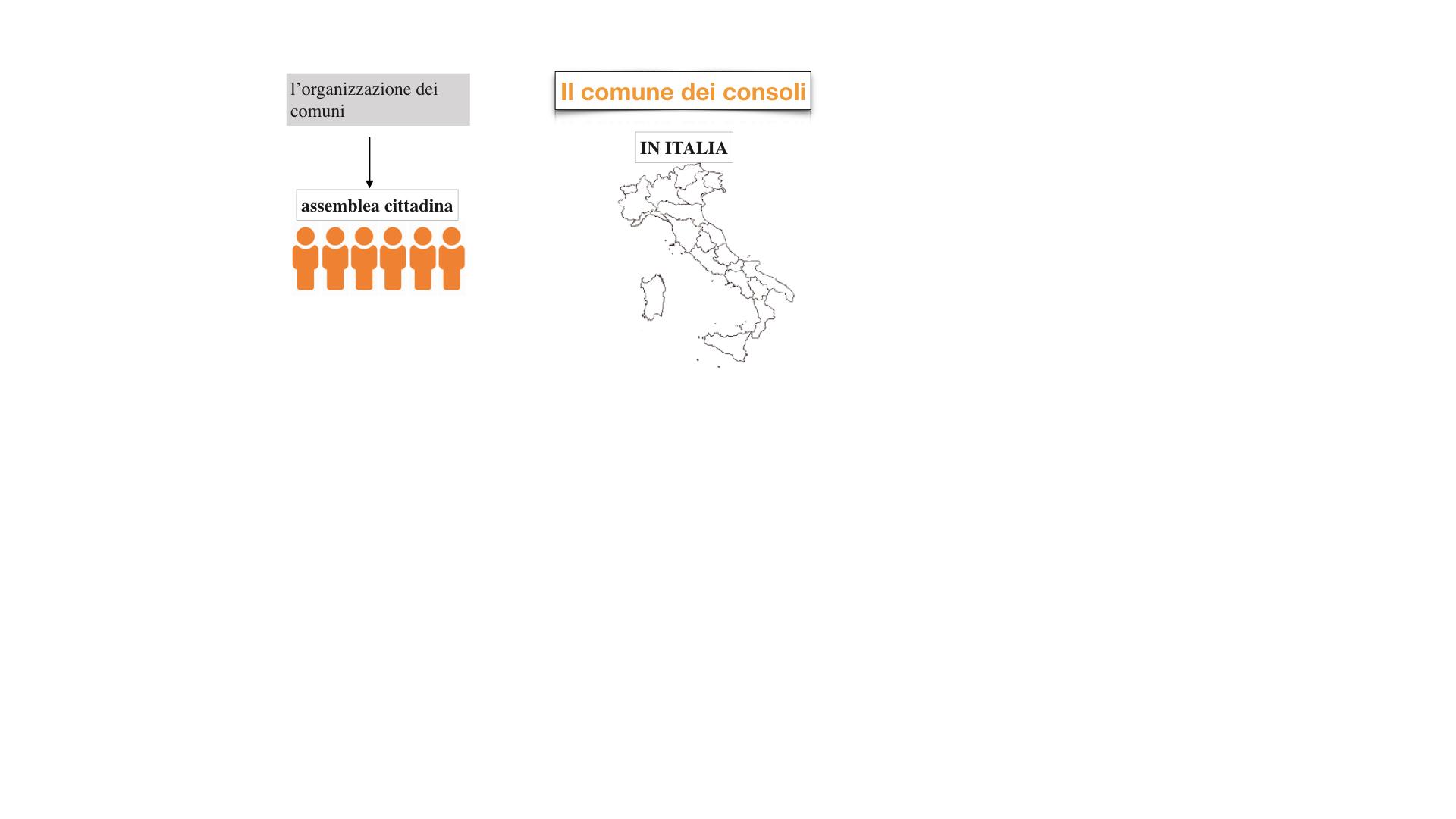 10.bisCOMUNI dei consoli, del podestà, popolare_esteso.004