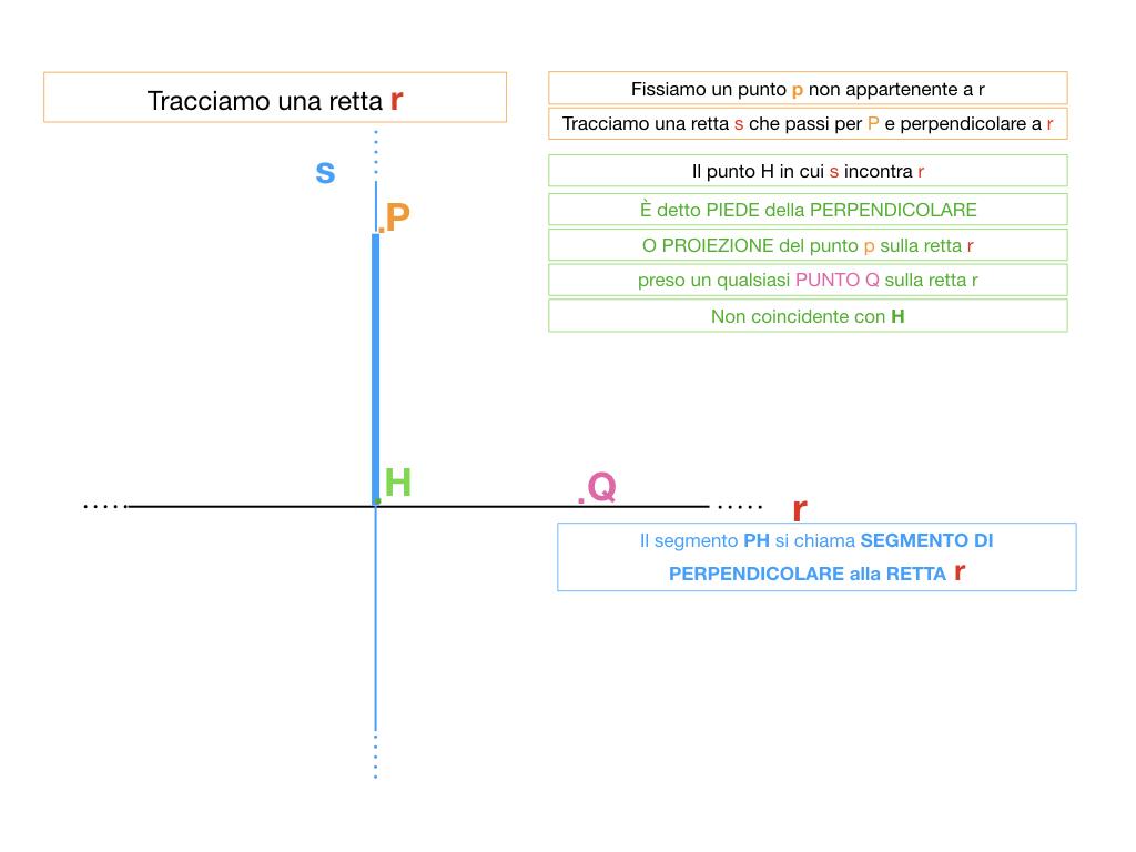 5. DISTANZA E PROEIZIONE_SIMULAZIONE_IMMAGINI.010