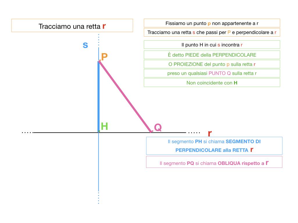 5. DISTANZA E PROEIZIONE_SIMULAZIONE_IMMAGINI.011