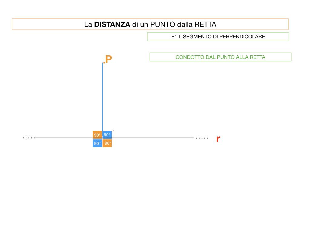 5. DISTANZA E PROEIZIONE_SIMULAZIONE_IMMAGINI.017