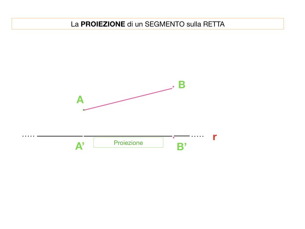 5. DISTANZA E PROEIZIONE_SIMULAZIONE_IMMAGINI.018