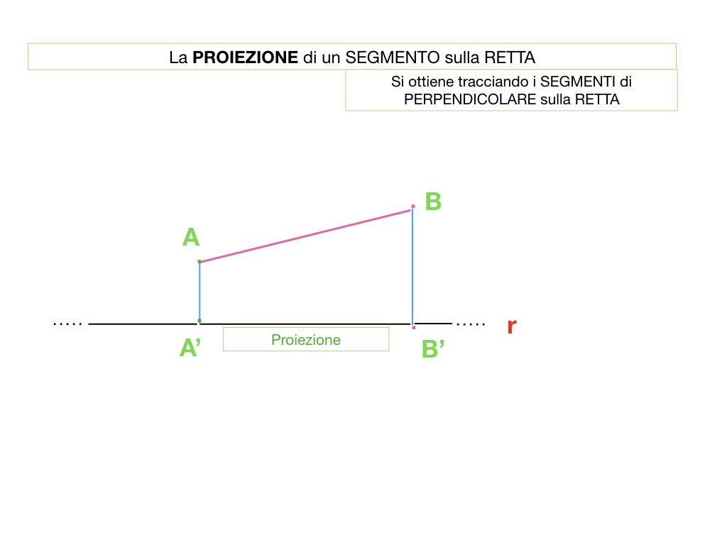 5. DISTANZA E PROEIZIONE_SIMULAZIONE_IMMAGINI.019