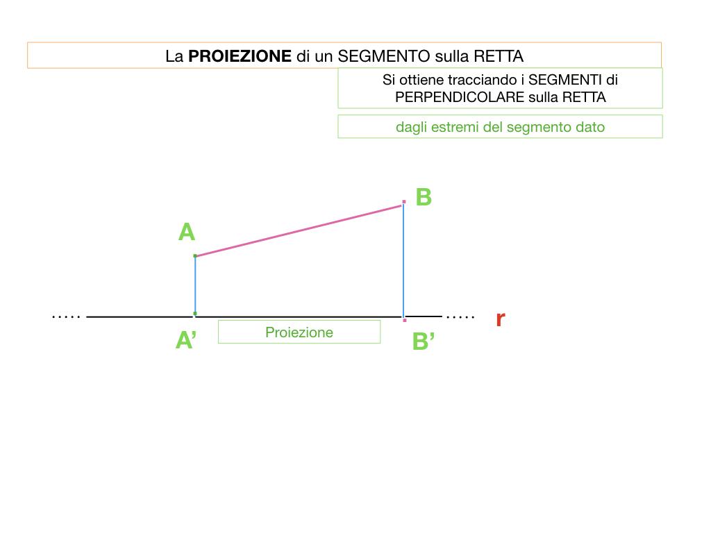 5. DISTANZA E PROEIZIONE_SIMULAZIONE_IMMAGINI.020