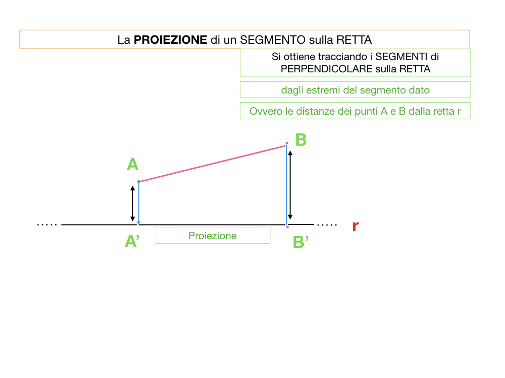 5. DISTANZA E PROEIZIONE_SIMULAZIONE_IMMAGINI.021