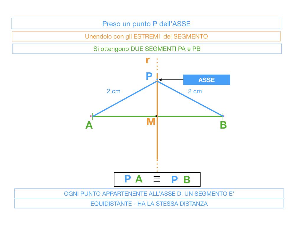 5. DISTANZA E PROEIZIONE_SIMULAZIONE_IMMAGINI.036