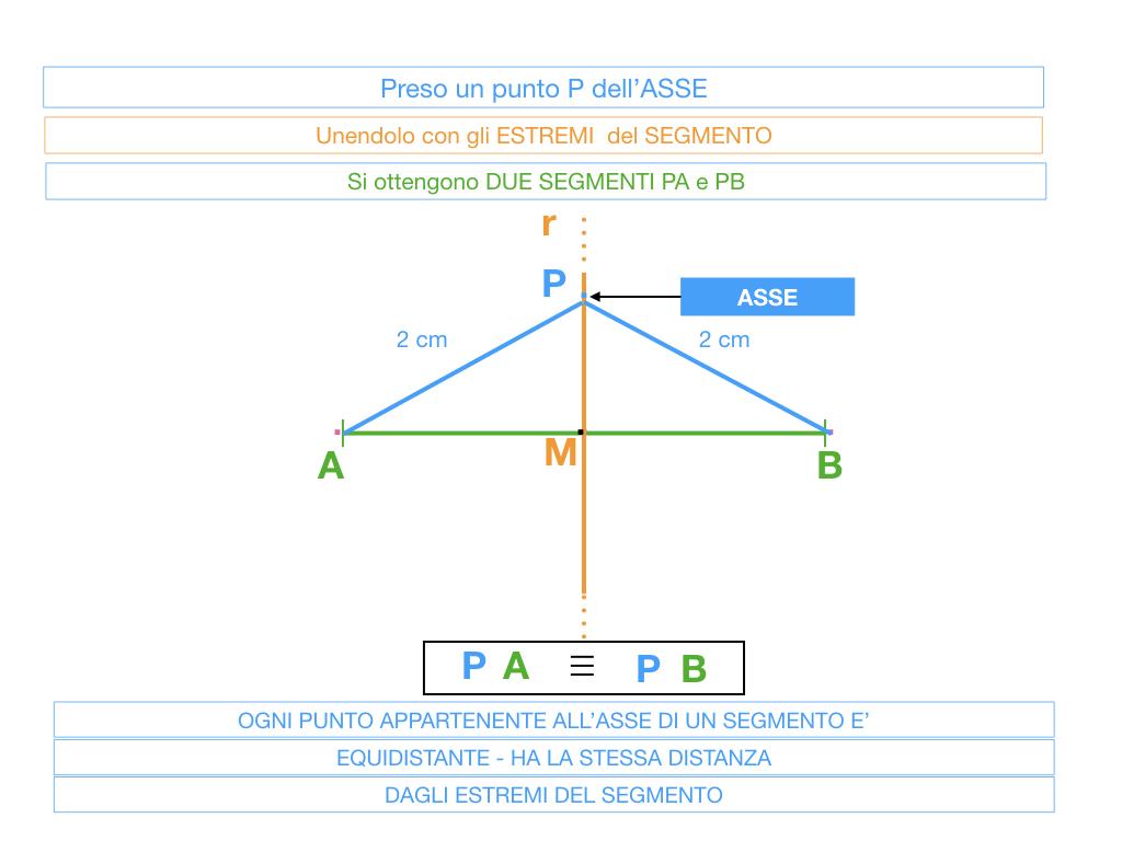5. DISTANZA E PROEIZIONE_SIMULAZIONE_IMMAGINI.037