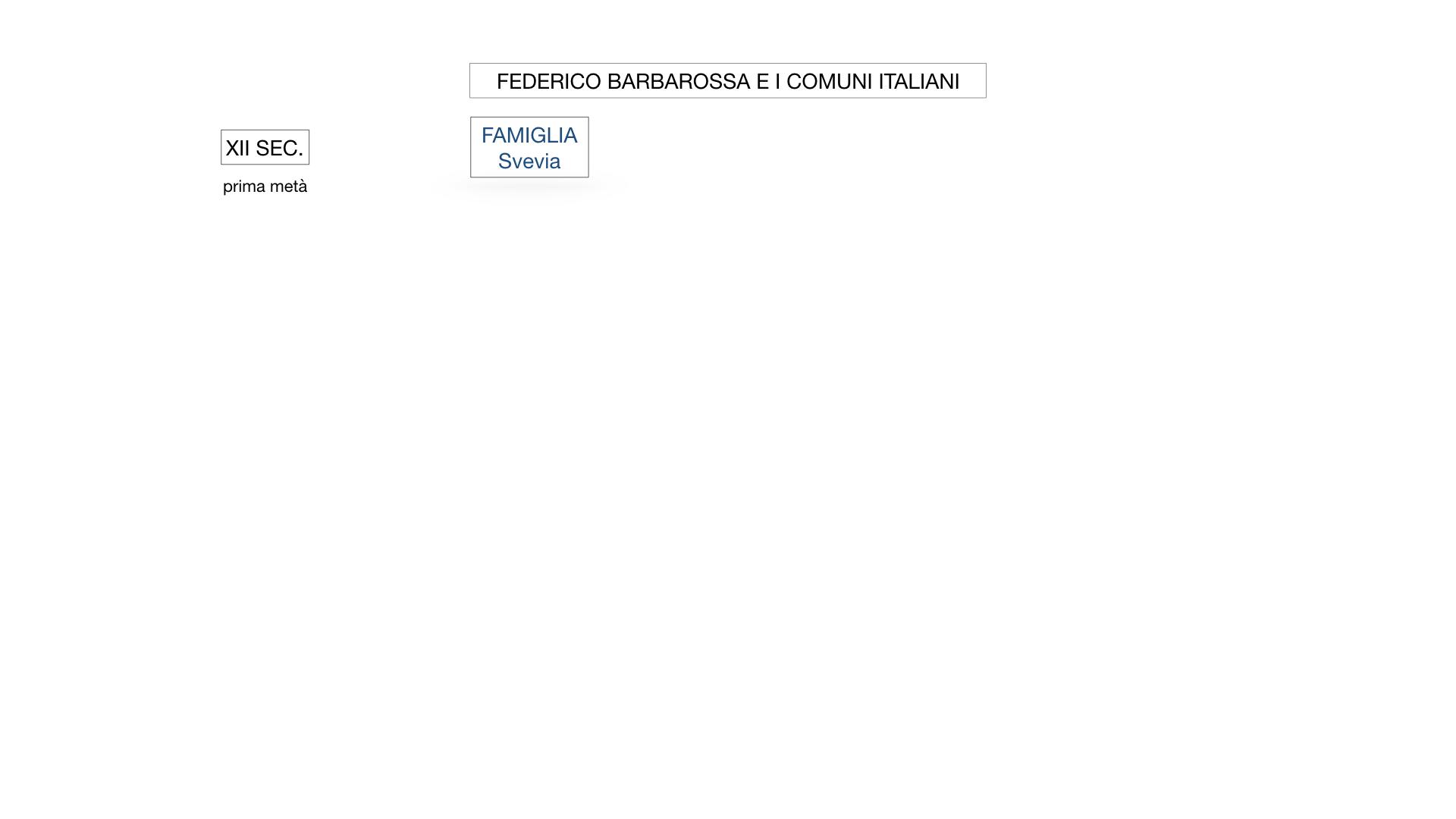 STORIA FEDERICO BARBAROSSA-MOVIMENTI RELIGIOSI_SIMULAZIONE_estesa.003