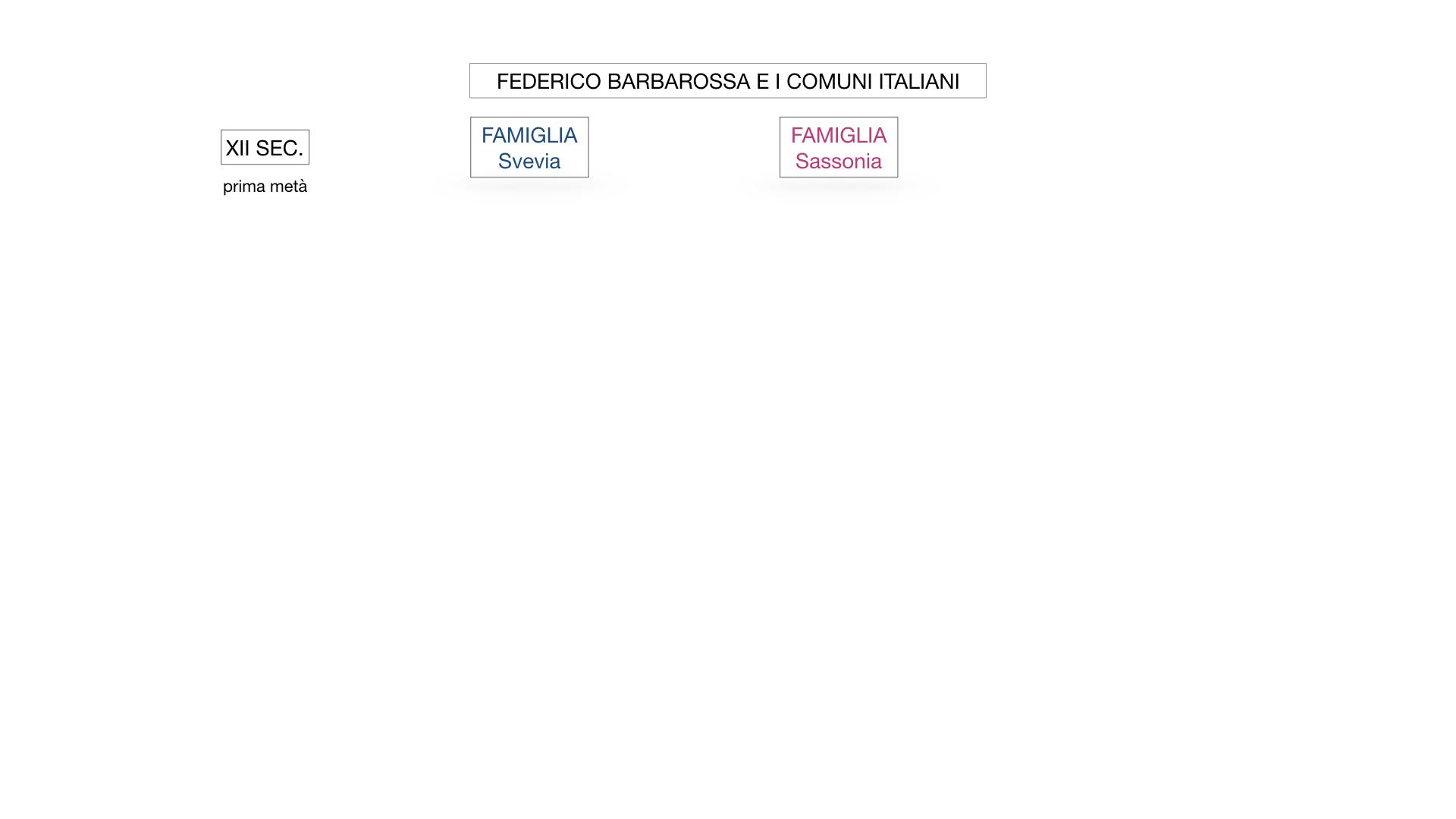 STORIA FEDERICO BARBAROSSA-MOVIMENTI RELIGIOSI_SIMULAZIONE_estesa.004