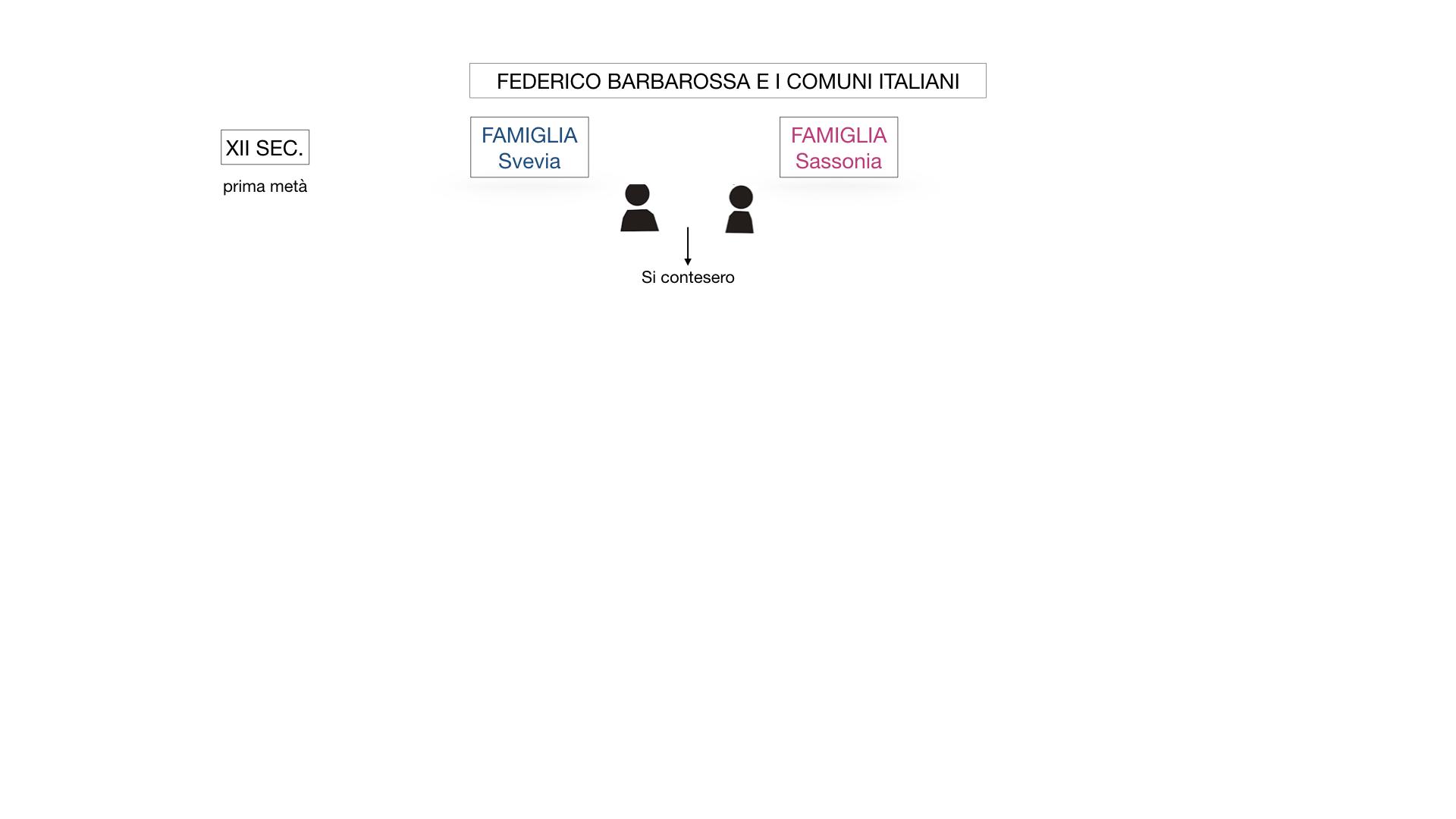 STORIA FEDERICO BARBAROSSA-MOVIMENTI RELIGIOSI_SIMULAZIONE_estesa.005