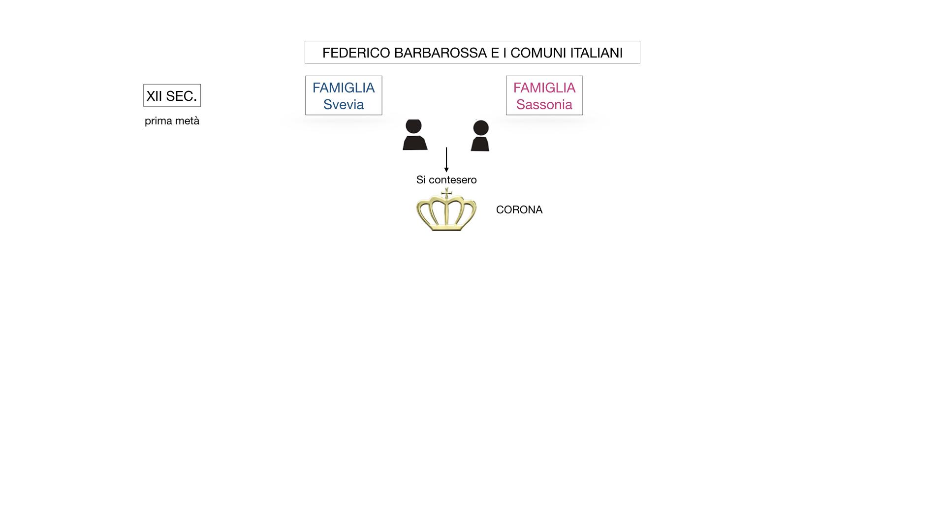 STORIA FEDERICO BARBAROSSA-MOVIMENTI RELIGIOSI_SIMULAZIONE_estesa.006