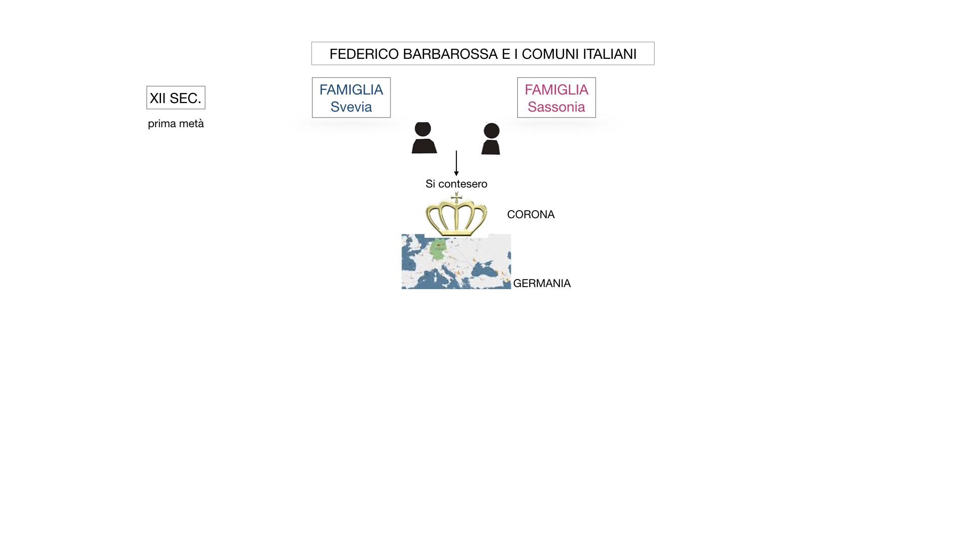STORIA FEDERICO BARBAROSSA-MOVIMENTI RELIGIOSI_SIMULAZIONE_estesa.007