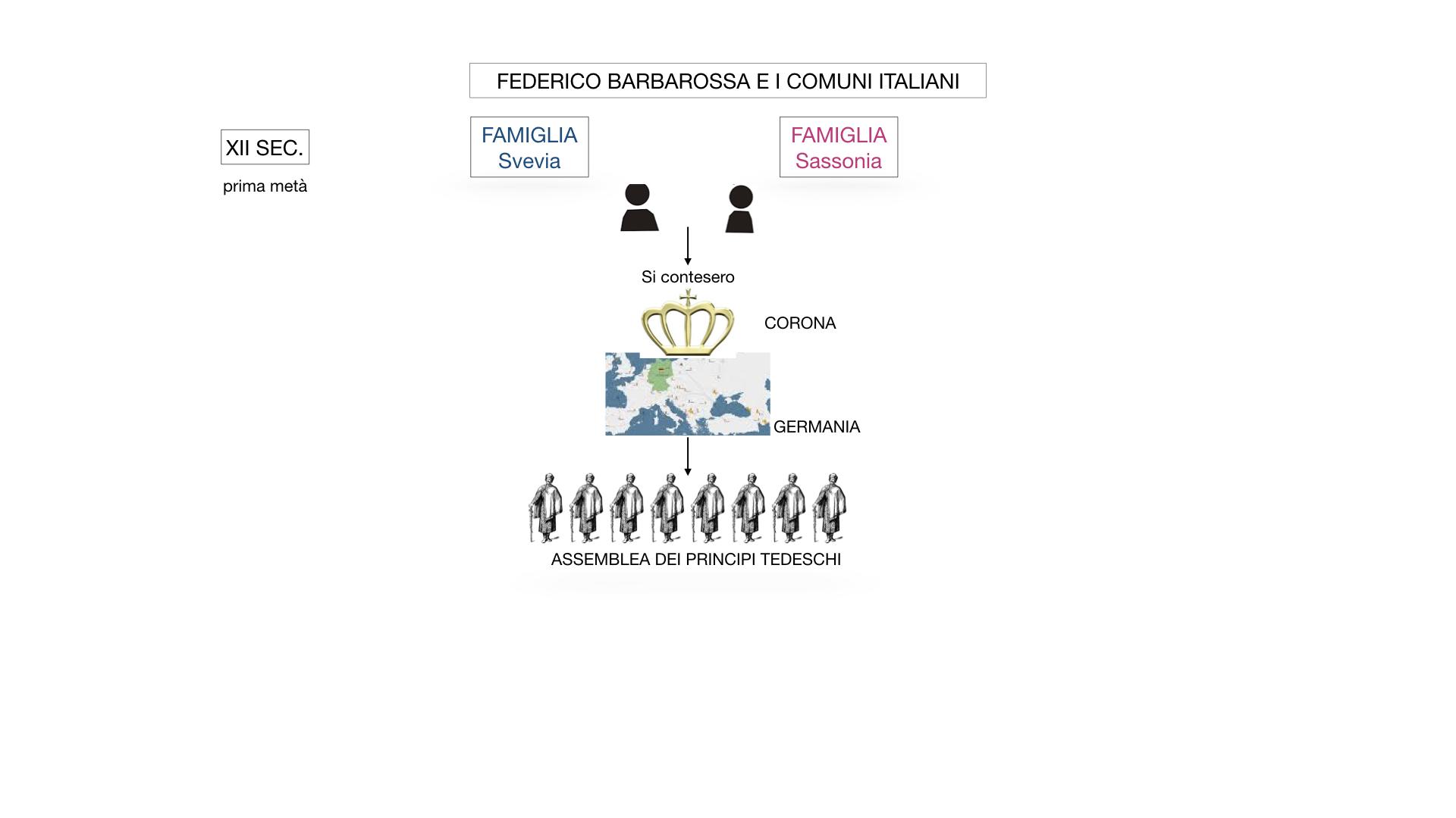 STORIA FEDERICO BARBAROSSA-MOVIMENTI RELIGIOSI_SIMULAZIONE_estesa.008