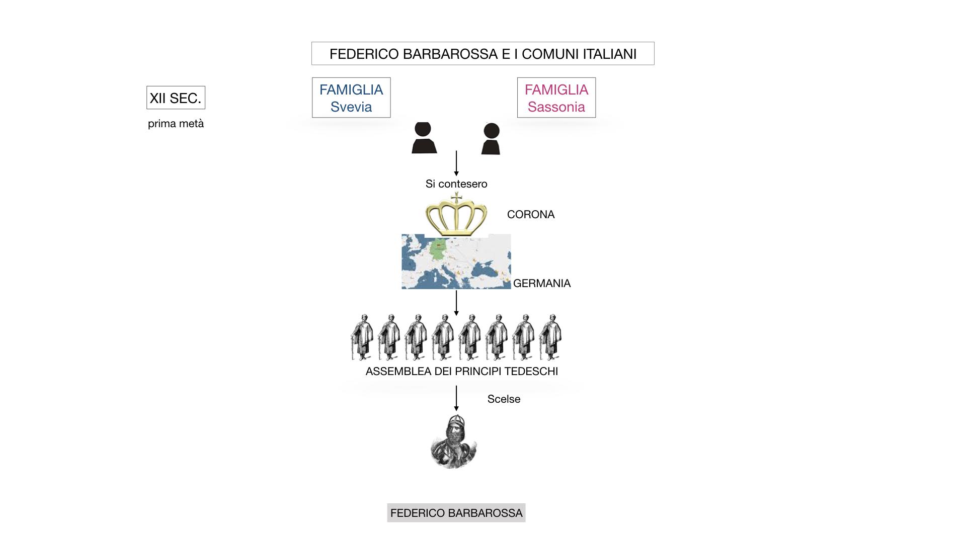 STORIA FEDERICO BARBAROSSA-MOVIMENTI RELIGIOSI_SIMULAZIONE_estesa.009