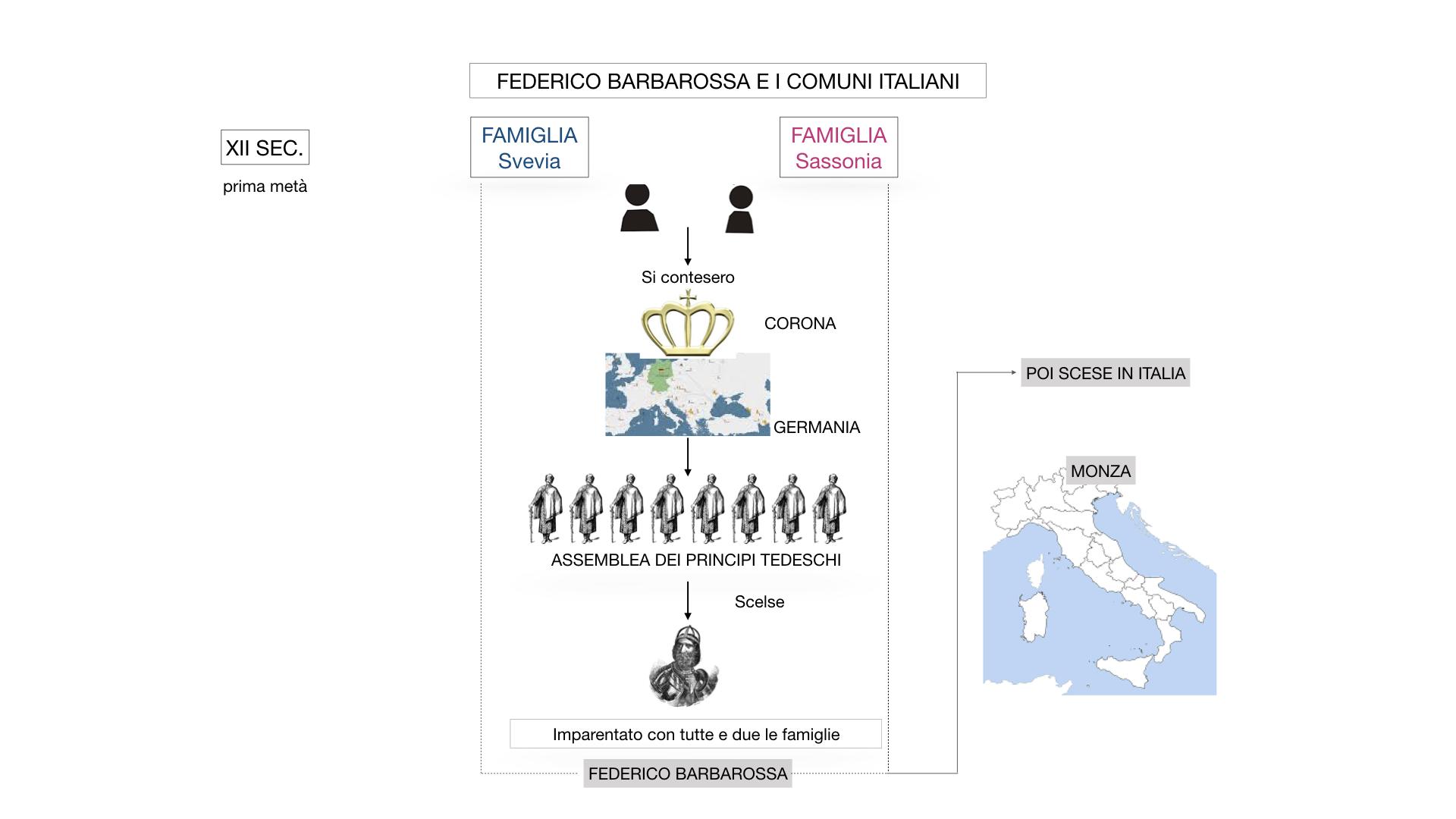 STORIA FEDERICO BARBAROSSA-MOVIMENTI RELIGIOSI_SIMULAZIONE_estesa.012